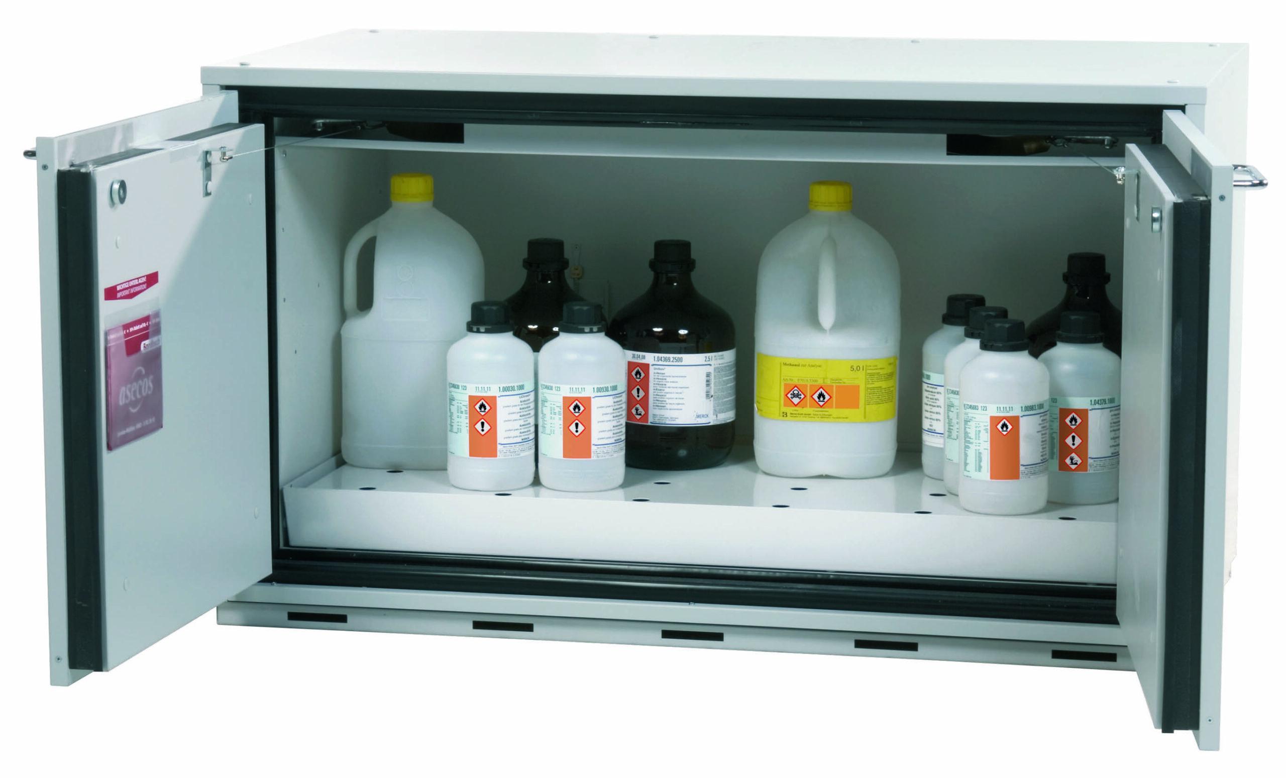 Armarios bajos: para ubicación bajo encimera o bajo vitrina de extracción de gases.
